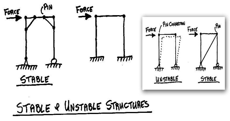 geotechnical engineering diagrams